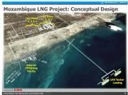 mozambique-LNG